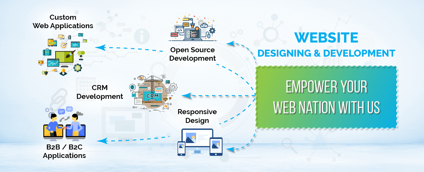 web development company in mumbai